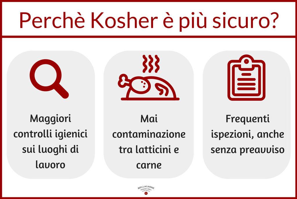 certificazione kosher sicura